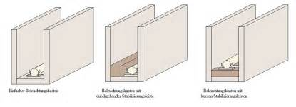 indirekte beleuchtung selbst bauen indirekte beleuchtung selber bauen f 252 rs haus