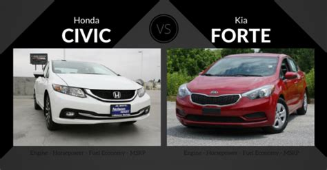 Kia Forte Vs Honda Civic 2016 Kia Sportage Vs Kia Sorento