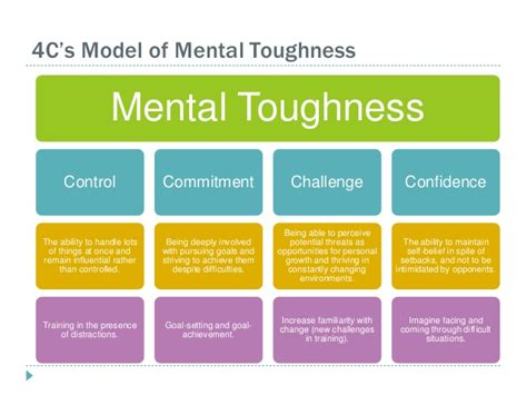 mental toughness achieve goals and conquer with an elite mindset books mental toughness