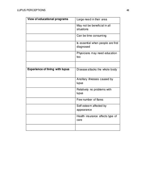 sle themes for qualitative research a qualitative study on lupus patients 2