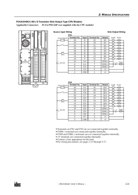 idec plc panel wiring diagram plc panel cabinet