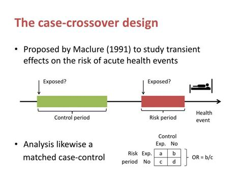 design effect stratified sle ppt analysis of time stratified case crossover studies