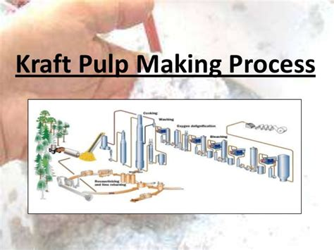 Kraft Paper Process - kraft process