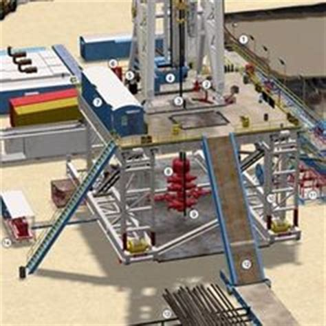 land rig layout pdf 1000 images about rig on pinterest technology oil