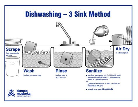 three compartment sink rules pin proper manual dishwashing procedure on pinterest