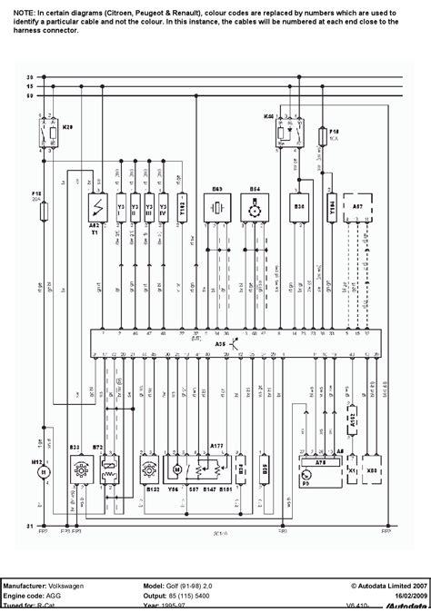 volkswagen golf 3 wiring diagram wiring diagram with