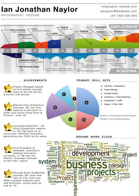 visual resume sles doc infographic resume ian jonthan naylor