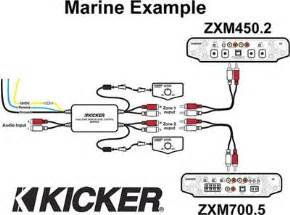 kicker marine dual zone level two volume controls for a single audio source model