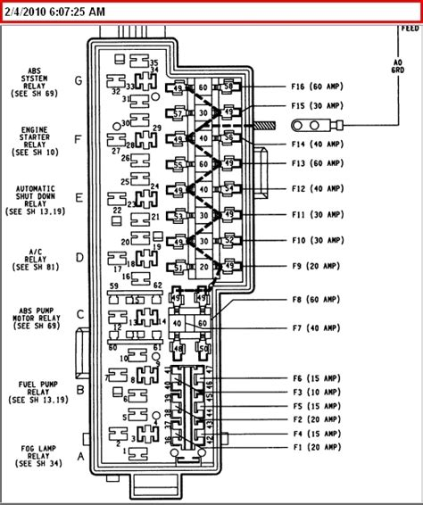 jeep grand fuse panel diagram wiring diagrams