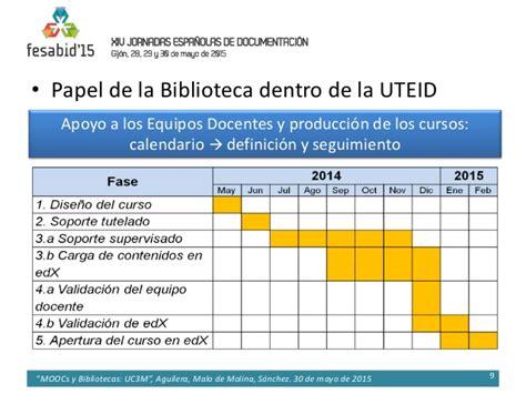 Calendario Uc3m Moocs Y Bibliotecas El Caso De La Universidad Carlos Iii