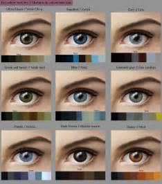 eye colors chart the gallery for gt hazel eye color chart
