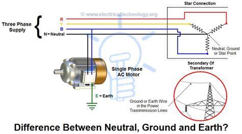 28 neutral wire purpose wiring description graphic
