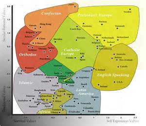 Culture Map World Values Survey Inglehart Wenzel Cultural Values Map