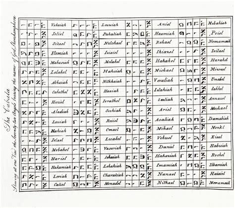 Sponsorship Letter In Arabic arabic alphabet chart sponsorship letter best letter