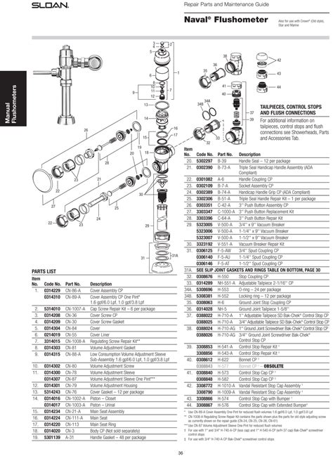 sloan valve parts diagram sloan flush valve diagram 28 images sloan valve parts