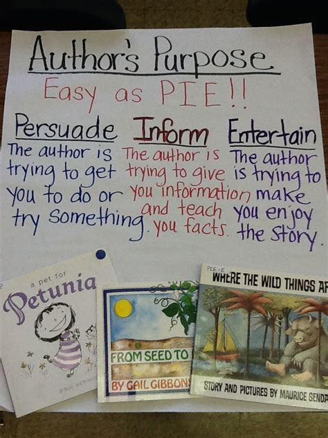 a s purpose author author s purpose o a thorp scholastic academy