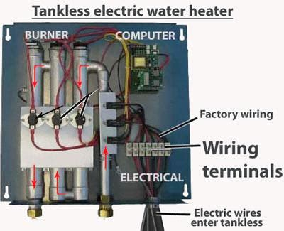 electric water tank wiring diagram electric water