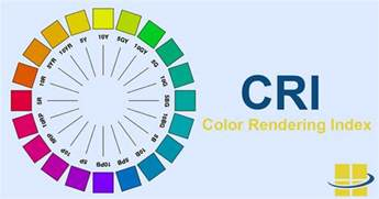 color rendering index cri what is the color rendering index is it accurate