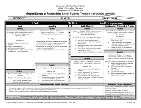 Gradual Release Model Lesson Plan Template 16 best images about gradual release on models