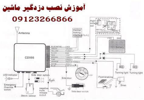 fiat ducato fuse box location wiring diagrams image free gmaili net fiat panda stereo wiring diagram imageresizertool