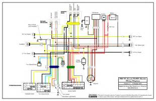 international 4300 wiring diagram international 4300 fuse