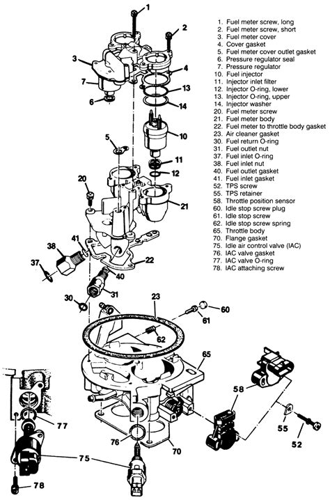 Chevy Throttle Body Wiring Diagram Wiring Diagram Database