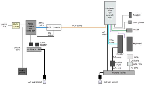 wiring diagram for network cable wiring diagram