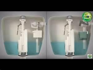 comment reparer fuite robinet wc la r 233 ponse est sur