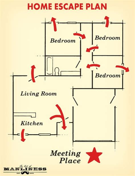 home escape plan a complete guide to home fire prevention and safety the