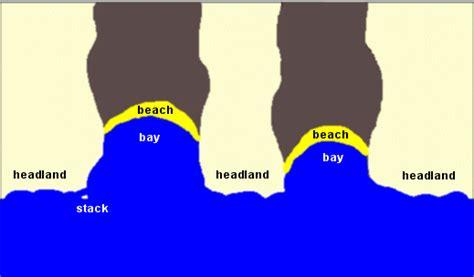 headland and bay diagram vudeevudee s geography coast wave