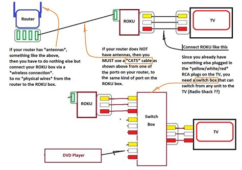 cable hookup diagrams cable free engine image for user