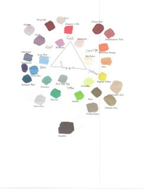 butterbug sloan s easy triangle color wheel chalk paint ideas