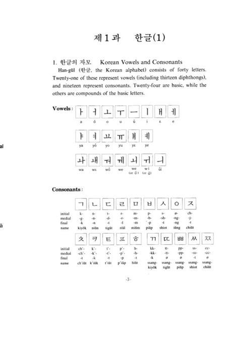 Korean through english | Korean alphabet, Korean, Diphthongs