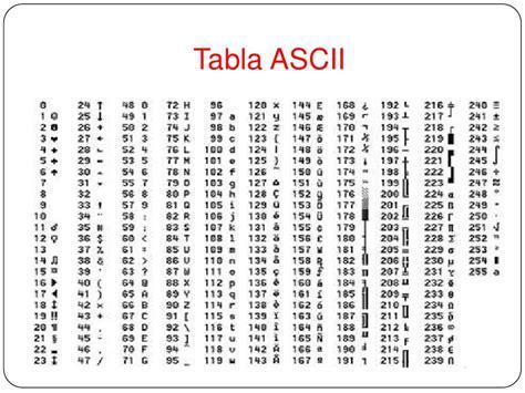 codigo ascii aski tabla simbolos con tecla alt mas juan david l 243 pez velasco