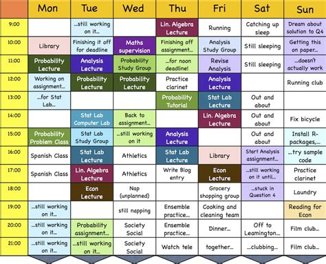 timetable creation some tools and tips to get it right