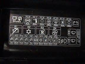 mini cooper s fuse box diagram for 2013 mini free engine image for user manual