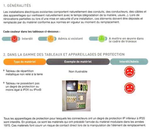 Electricien Villiers Sur Marne 2958 by 201 Lectricien Chigny Sur Marne Maur Des Foss 233 S