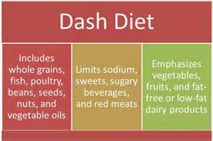 dash diet the essentials themedcircle