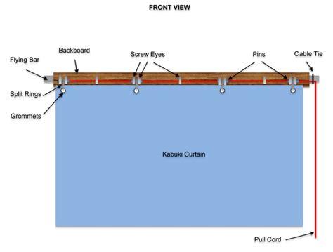 kabuki curtain drop kabuki curtain drop system scifihits com