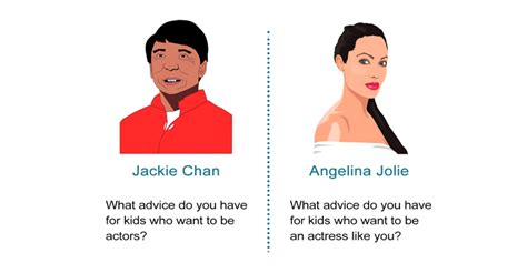 list of questions for celebrities celebrity interview questions and answers all esl