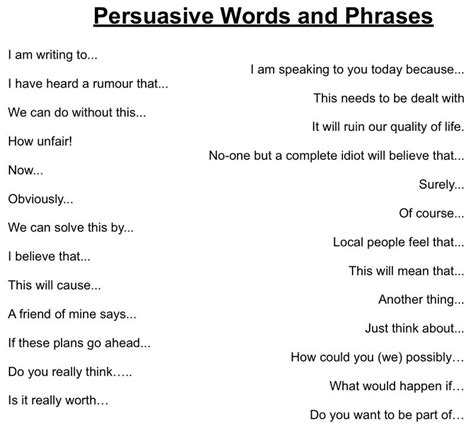 Words To Use When Writing An Essay by Mrs Swanda S Writing Resources Persuasive Words And Phrases