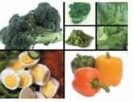 alimenti con luteina alimentos con lute 237 na gt recetas vegetarianas vegetomania