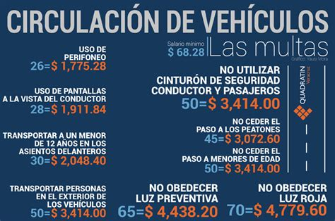 reglamento de trnsito edo de mxico 2016 conoce las multas del nuevo reglamento de tr 225 nsito de