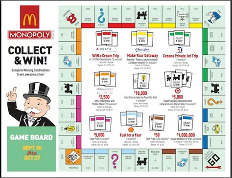 Mcdonalds Monopoly Instant Win Food Rules - mcdonald s game board reanimators
