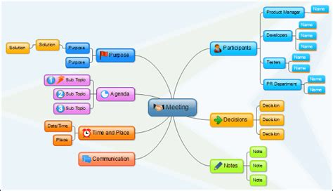 Free Mind Map Software Works With Word Excel And Powerpoint Freemind Templates