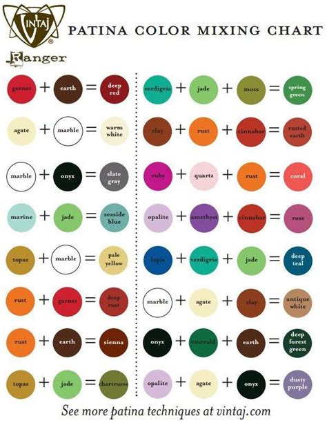 color mixes 1000 ideas about color mixing chart on color