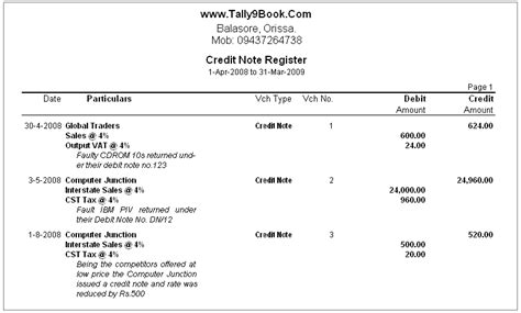 Credit Note Form No 9 Credit Note Register In Tally9 Accounting Software