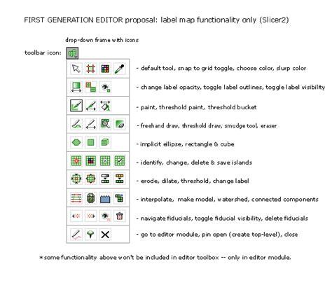 design tools meaning slicer3 editorusabilitysessions slicerwiki