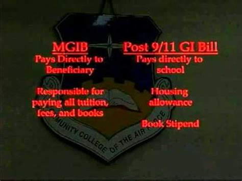 Using A Montgomery Gi Bill For Mba by Montgomery G I Bill Overview