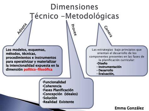 Modelo Curricular Globalizador Planificacion Curricular